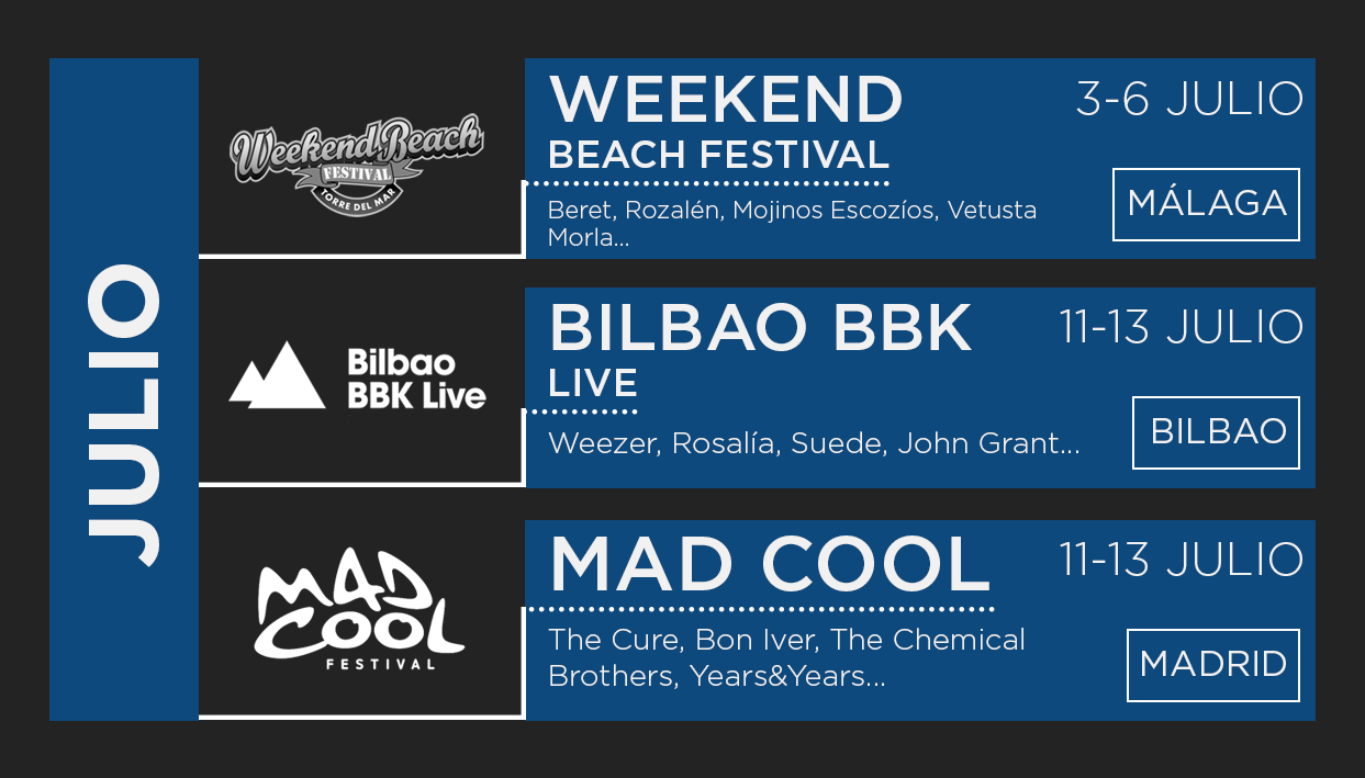 Calendario de los festivales: Weekend beach festival, Bilbao BBK y Mad Cool 2019